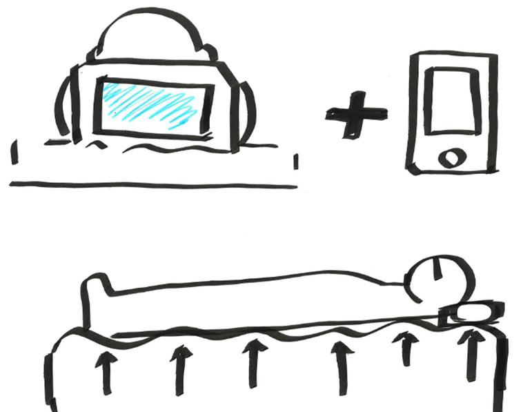 体調管理型IoTベッド&枕
